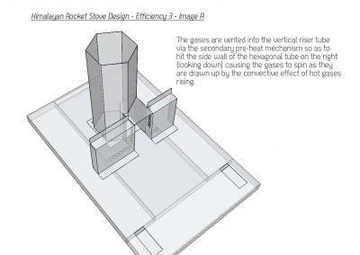 HRS-Efficiency-3A